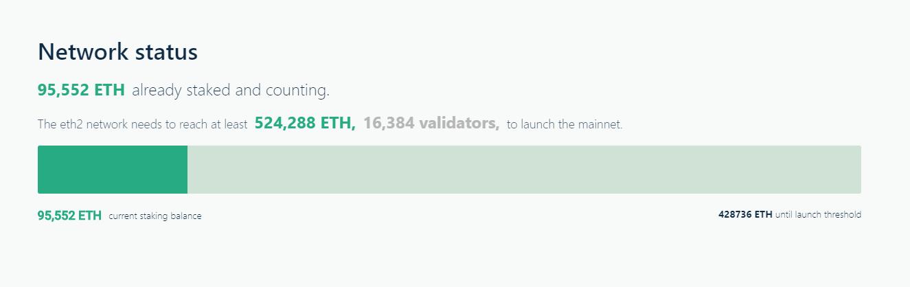 Статус сети ETH 2.0
