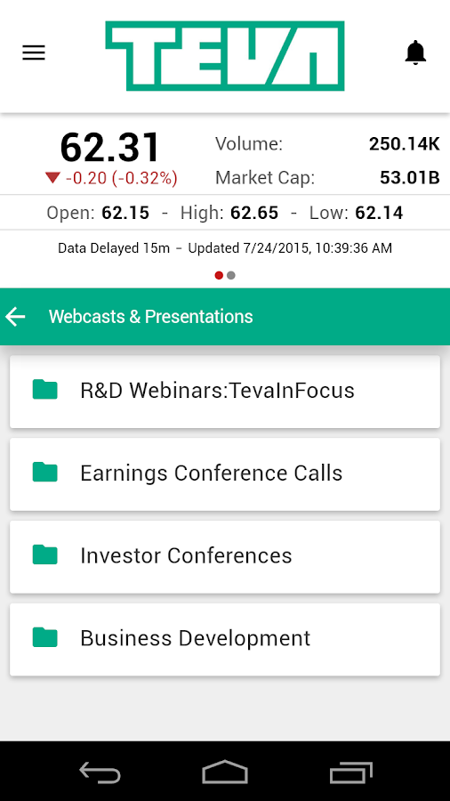 Teva Investor Relations- screenshot