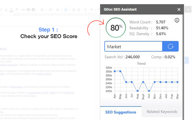 Use GDoc SEO Assistant for SEO article writing