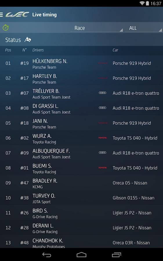 World Endurance Championship®- screenshot