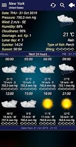 Fishing forecast 7.4.2