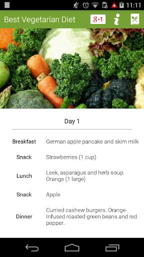 Best Vegetarian Diet