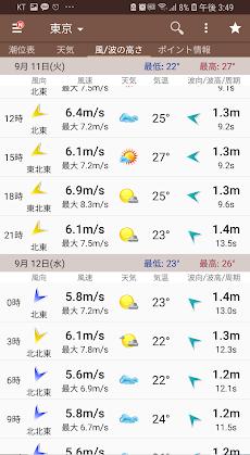 潮時と天気 - 潮見表, 潮汐, 天気予報, 潮位表, 釣り, サーフィン, 気象庁, 波, 風のおすすめ画像3
