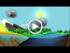 Video: วัฏจักรน้ำ (5.2 MB)