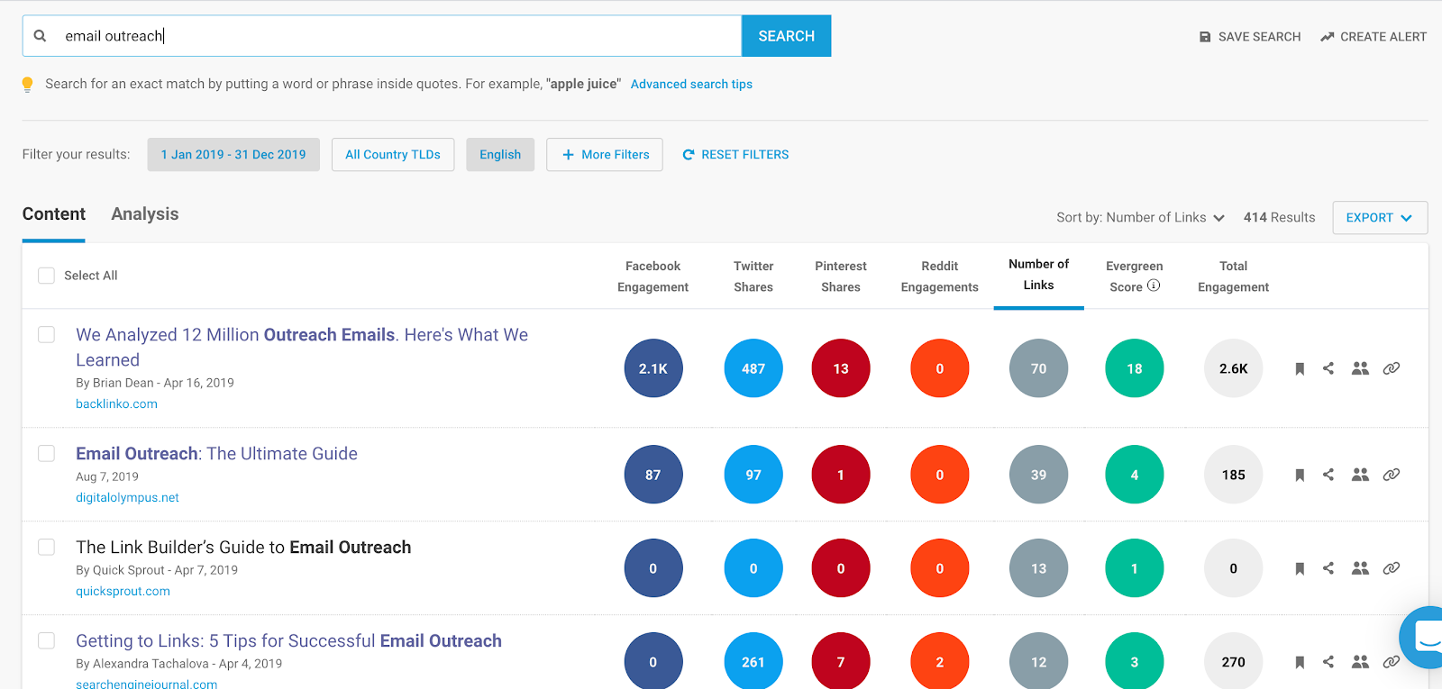 email outreach Buzzsumo search
