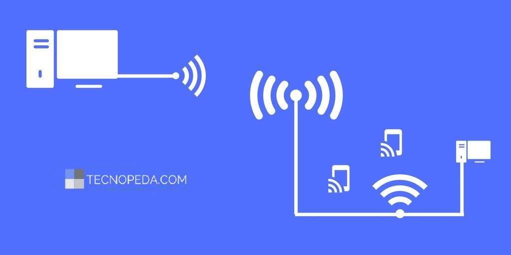 Conectarse a una wifi lejana