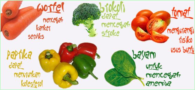 Makanan Sehat Untuk Penderita Radang Usus dan Lambung