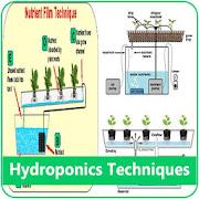 Hydroponics Techniques System icon