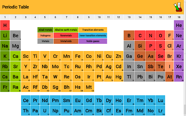 Periodic table chrome web store clear periodic table of chemical elements urtaz Images