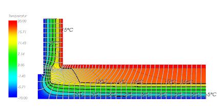 Photo: Wärmebrückendiagramm: Fundament holzwand