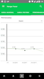 (APK) تحميل لالروبوت / PC Karsa, Nurturing Growth تطبيقات screenshot