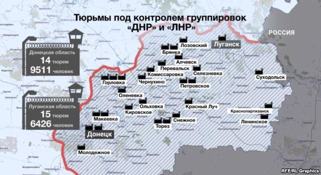 Тюрьмы, оказавшихся под контролем группировок «ЛНР» и «ДНР»