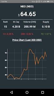 Neo Price Tracker - náhled