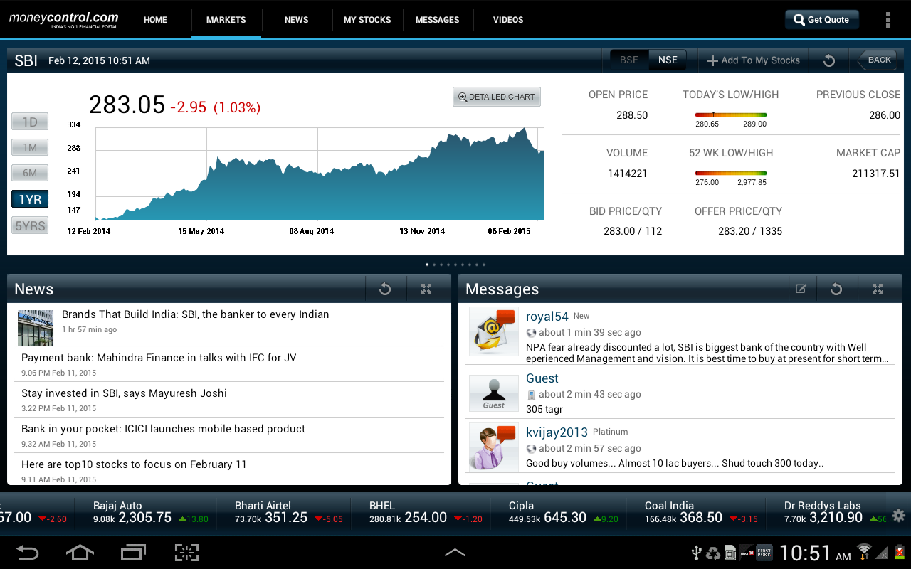 Moneycontrol Markets on Tablet- screenshot