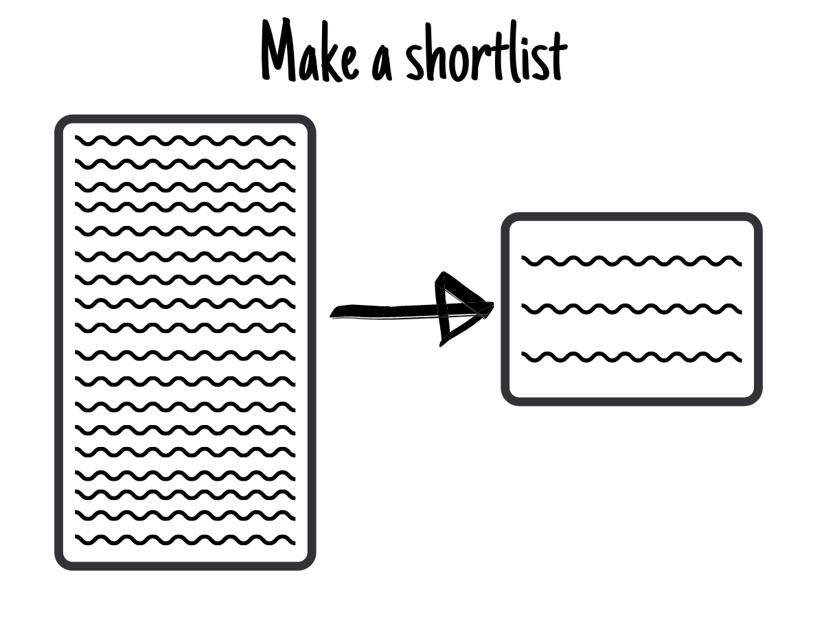 Make a shortlist of the best copywriting jobs out there