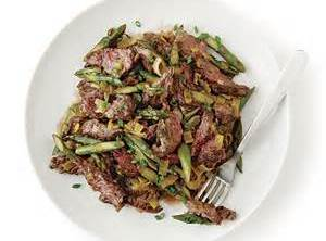Sirloin Tips With Green Onion & Asparagus Recipe