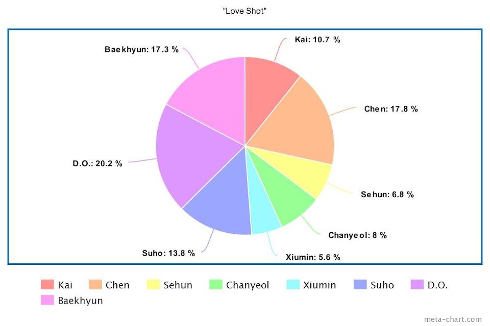 meta-chart - 2021-08-09T153913.987
