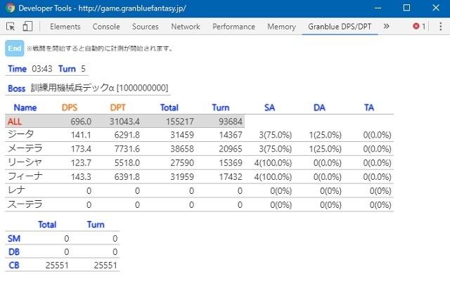 Granblue DPS/DPT