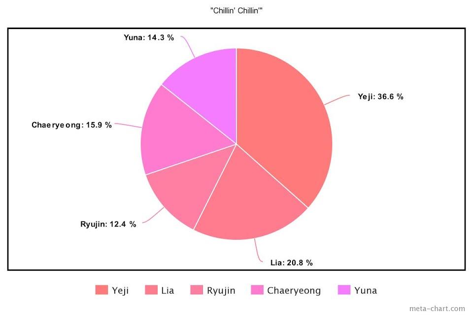 meta-chart - 2021-09-24T125013.176