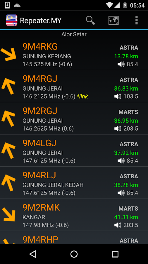 Repeater.MY Hamradio Malaysia- screenshot