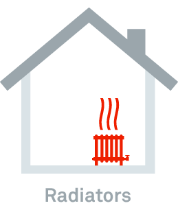 heating type radiators