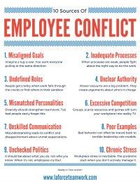 employee conflict