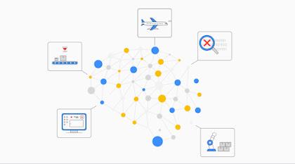 了解 Google Cloud AI 基础组件能够如何为您的企业效力