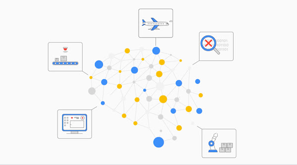 Learn what Google Cloud AI building blocks can do for your business