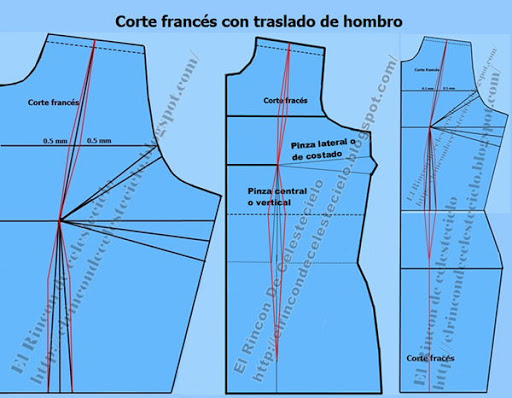 Marcando traslado de hombro sobre patrones delanteros con corte francés