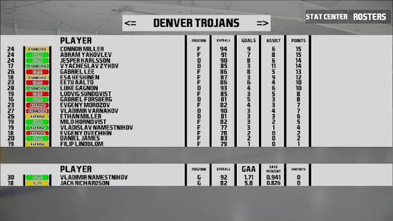 Major Hockey League GM Simulator