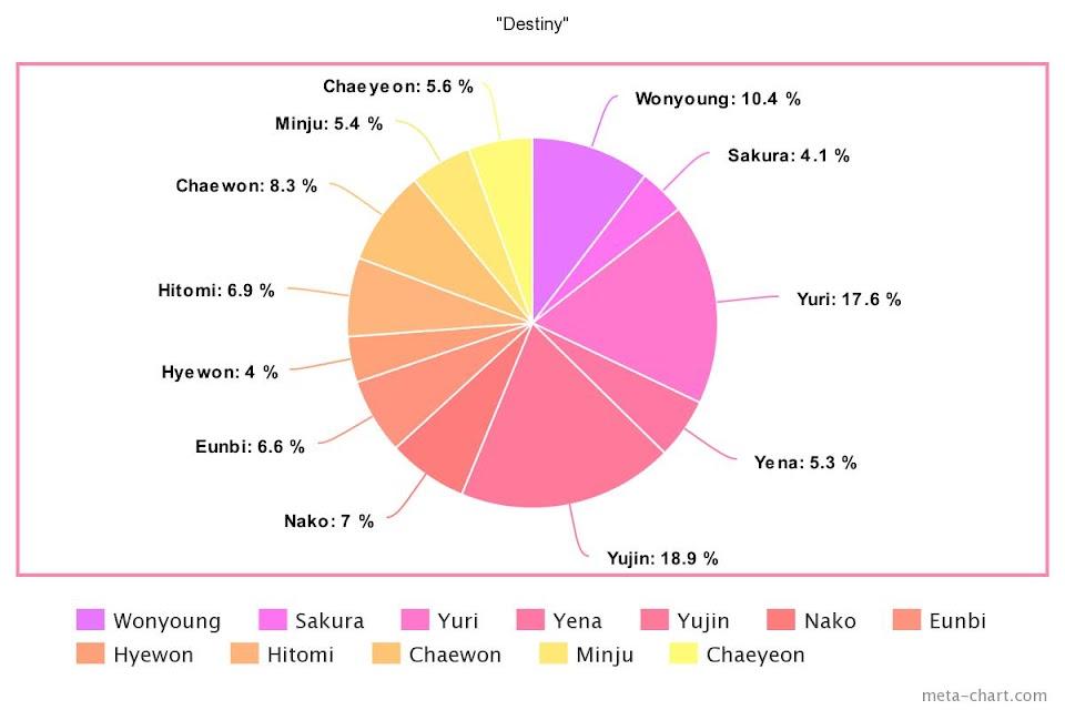 meta-chart - 2021-01-02T181150.149