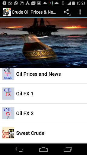 Crude Oil Prices News