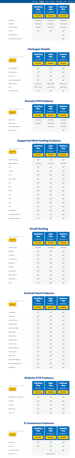 hostgator hosting pricing