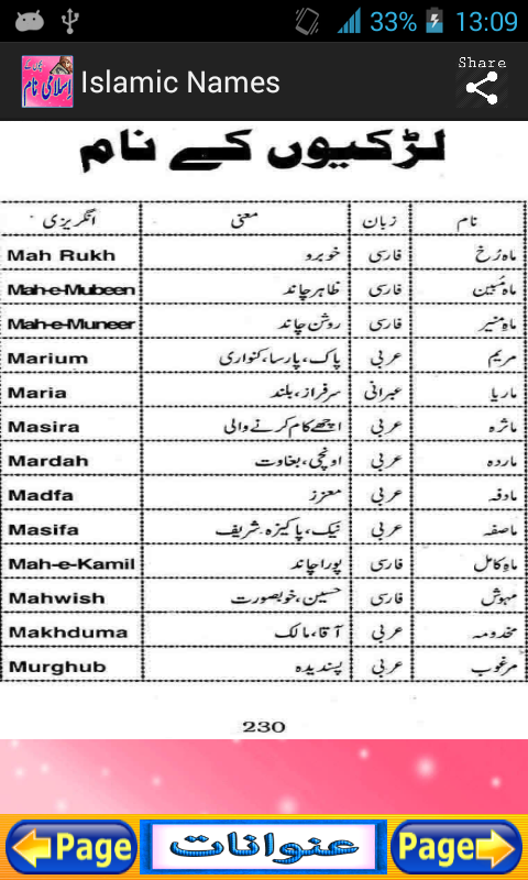 List Girls Islamic Names Urdu