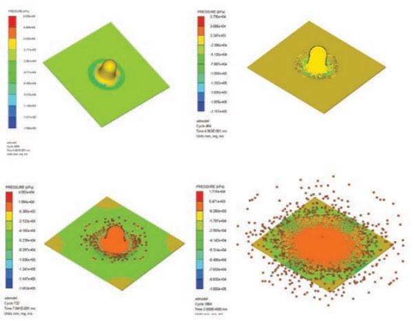 ANSYS - Расчёт упрощённой задачи, моделирующей столкновение с птицей