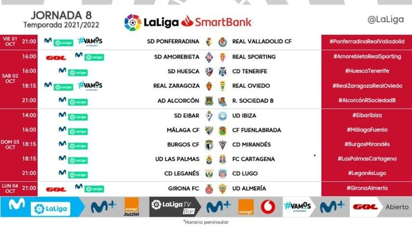 Jornada 8 en Segunda División.
