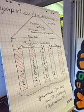 Photo: Impressionen aus der Tutor_innenschulung