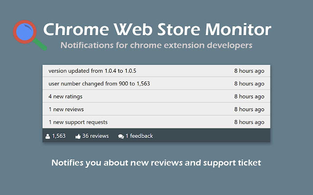 Chrome Web Store Monitor