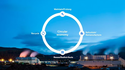 Graphic over a photograph of a Google data center at night. The graphic shows the four points around a circle and is labelled Circular Economy. The top point say maintain-slash-prolong. The Right point says refurbish-slash-remanufacture. The bottom point says reuse-slash-redistribute. The left point says recycle.