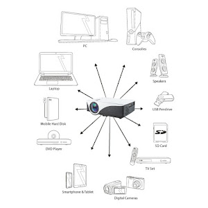Video proiector LED cu Wifi si Android, Forever