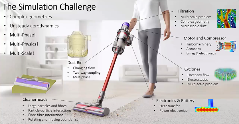 Dyson's challenges related to vacuum cleaner product development