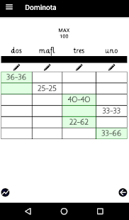 dominota - náhled