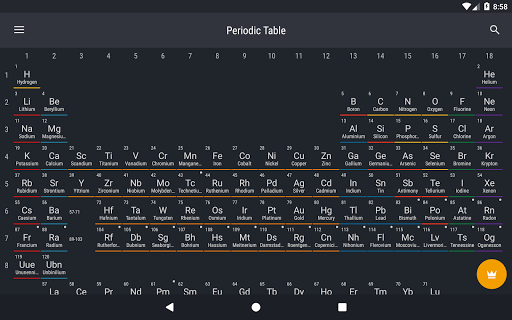 Periodic table 2018 0149 apk by august software details periodic table 2018 screenshot 9 urtaz Gallery