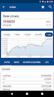 Markets Insider- screenshot thumbnail