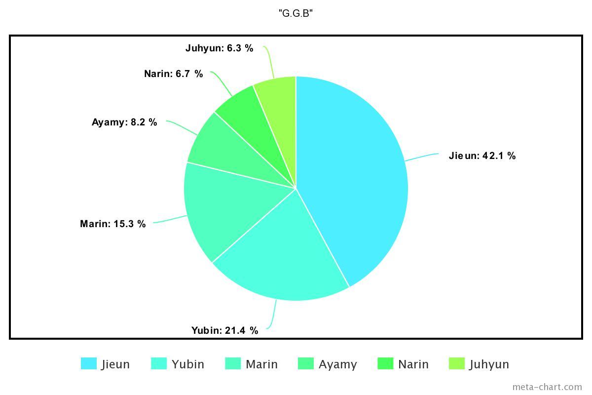meta-chart - 2021-02-06T121023.583