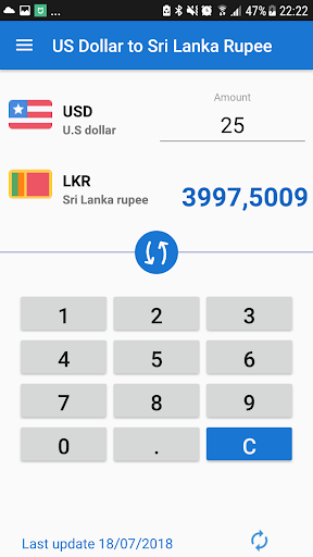 Us Dollar Sri Lanka Ru Usd To Lkr