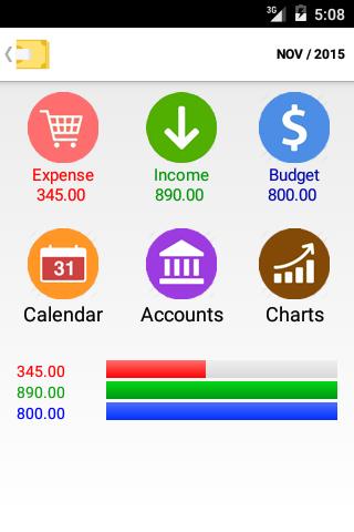 我家的预算