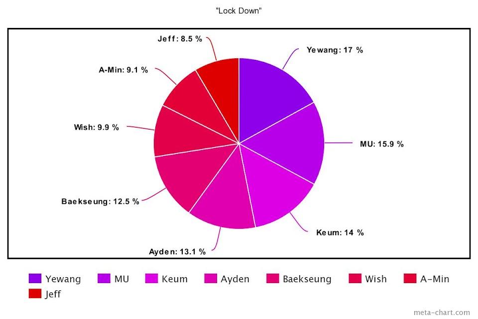 meta-chart - 2021-06-26T192625.660
