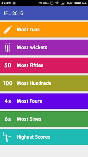 Schedule for IPL 2016