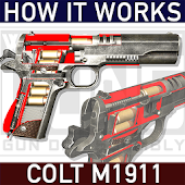 How it Works: Colt M1911 pistol